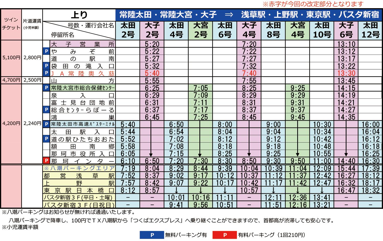 時刻 表 駅 新宿
