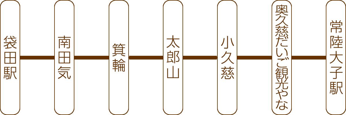 箕輪・袋田・鷲の巣山_コースC
